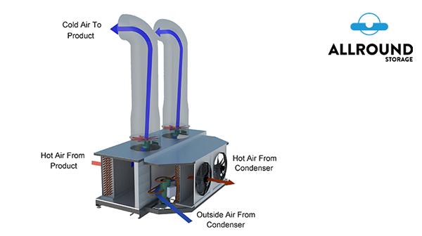 tkc wit inside airflow
